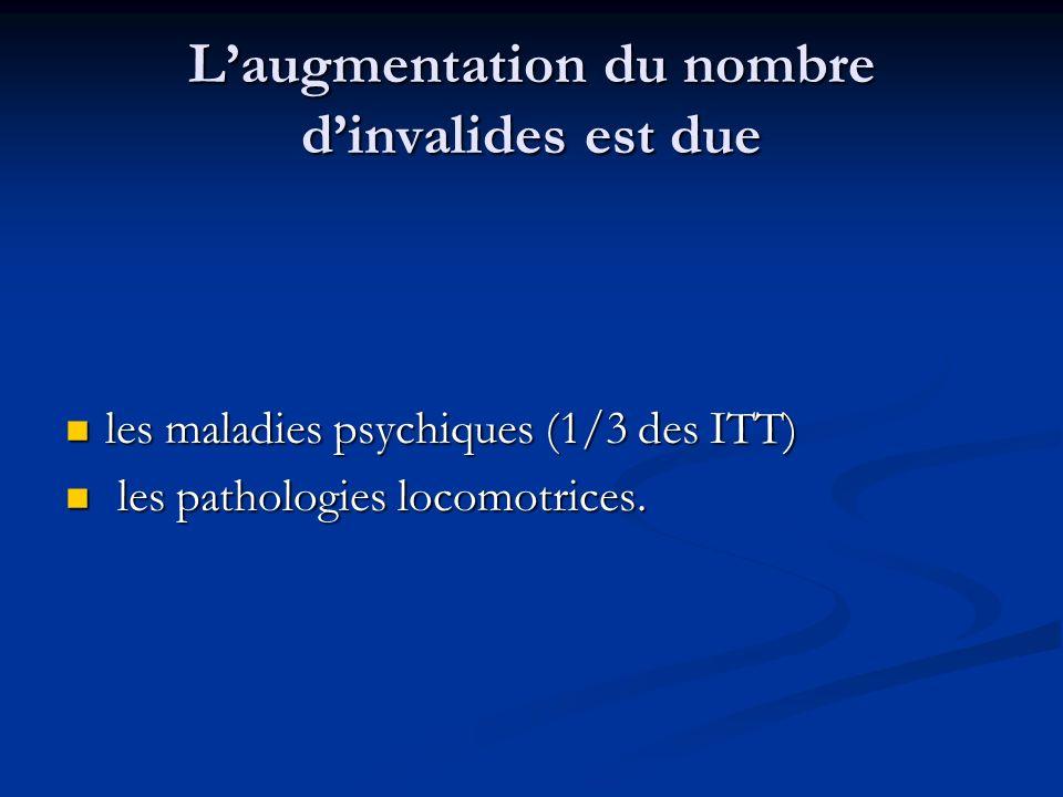 Laugmentation du nombre dinvalides est due les maladies psychiques (1/3 des ITT) les maladies psychiques (1/3 des ITT) les pathologies locomotrices. l