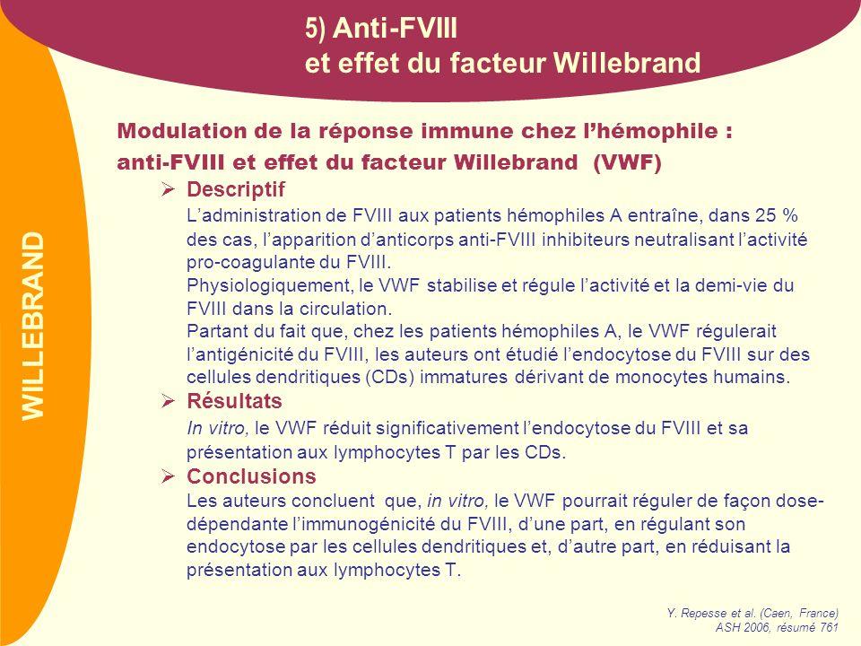 PREVAIL Modulation de la réponse immune chez lhémophile : anti-FVIII et effet du facteur Willebrand (VWF) Descriptif Ladministration de FVIII aux pati