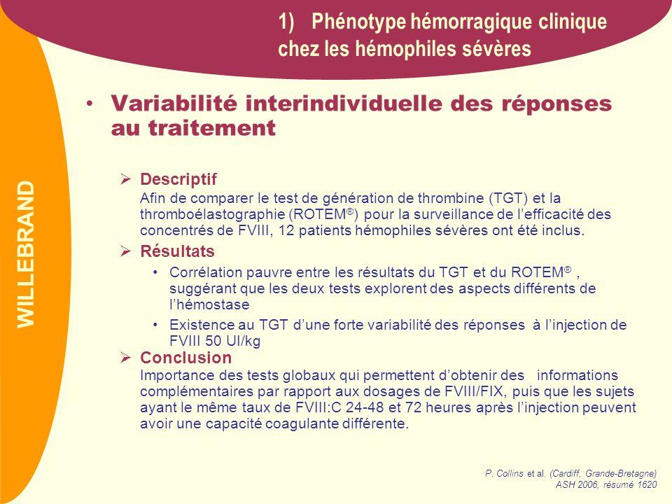 PREVAIL Rituximab ® et hémophilie acquise : étude des épitopes des inhibiteurs Descriptif Afin détudier des épitopes des AC dans lhémophilie acquise, 5 patients de plus de 65 ans avec un titre dAC anti-FVIII entre 9 et 156 UB ont été traités par le rituximab (4 x375 mg/m 2 /sem, 1 sem/2) + corticoïdes (1-1,5 mg/kg) Résultats Conclusion Etudier la valeur prédictive ou non du succès thérapeutique de la localisation épitopique chez un plus grand nombre de patient.