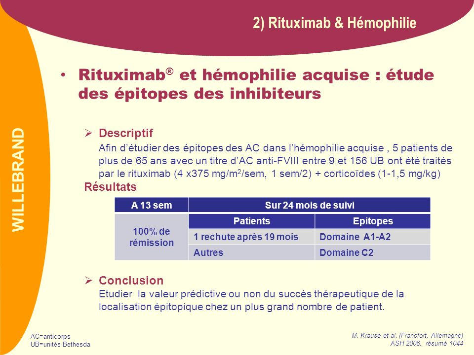 PREVAIL Rituximab ® chez des enfants hémophiles avec inhibiteur Descriptif Etude de lefficacité, chez 5 patients hémophile (dont 1 hémophile B), du rituximab* après échec dune tolérance immune et conformément aux recommandations britanniques Résultats –Disparition de linhibiteur entre 4 et 10 mois chez 3 enfants –Réponse partielle chez le quatrième enfant (titre à 1,4 UB à 6 mois) –Aucune réponse chez le patient hémophile B.
