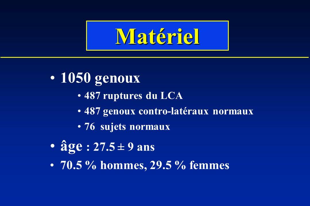 1050 genoux 487 ruptures du LCA 487 genoux contro-latéraux normaux 76 sujets normaux âge : 27.5 ± 9 ans 70.5 % hommes, 29.5 % femmes Matériel