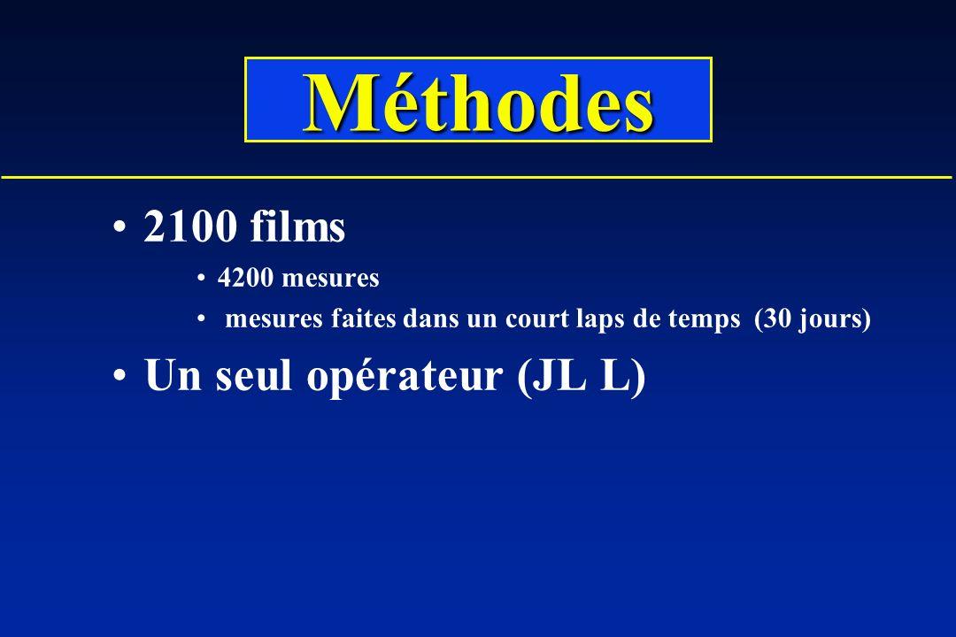 2100 films 4200 mesures mesures faites dans un court laps de temps (30 jours) Un seul opérateur (JL L) Méthodes
