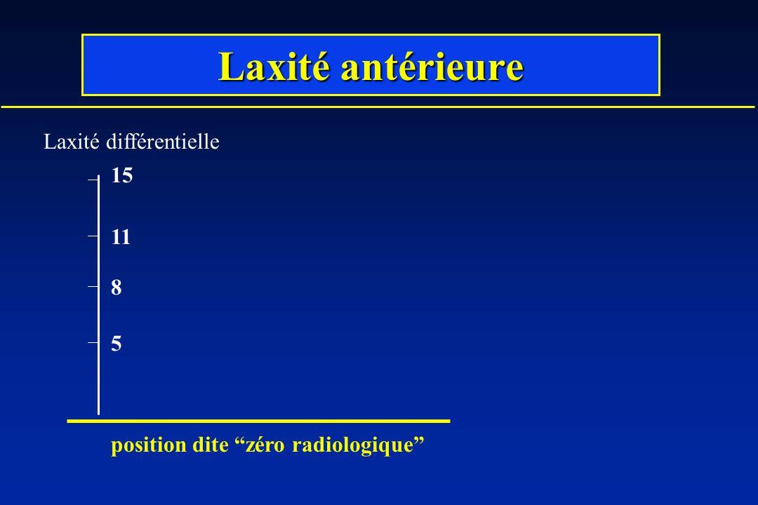Laxité antérieure 5 8 11 Laxité différentielle position dite zéro radiologique 15