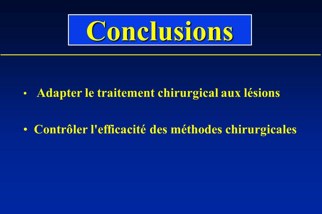 Adapter le traitement chirurgical aux lésions Contrôler l efficacité des méthodes chirurgicales Conclusions