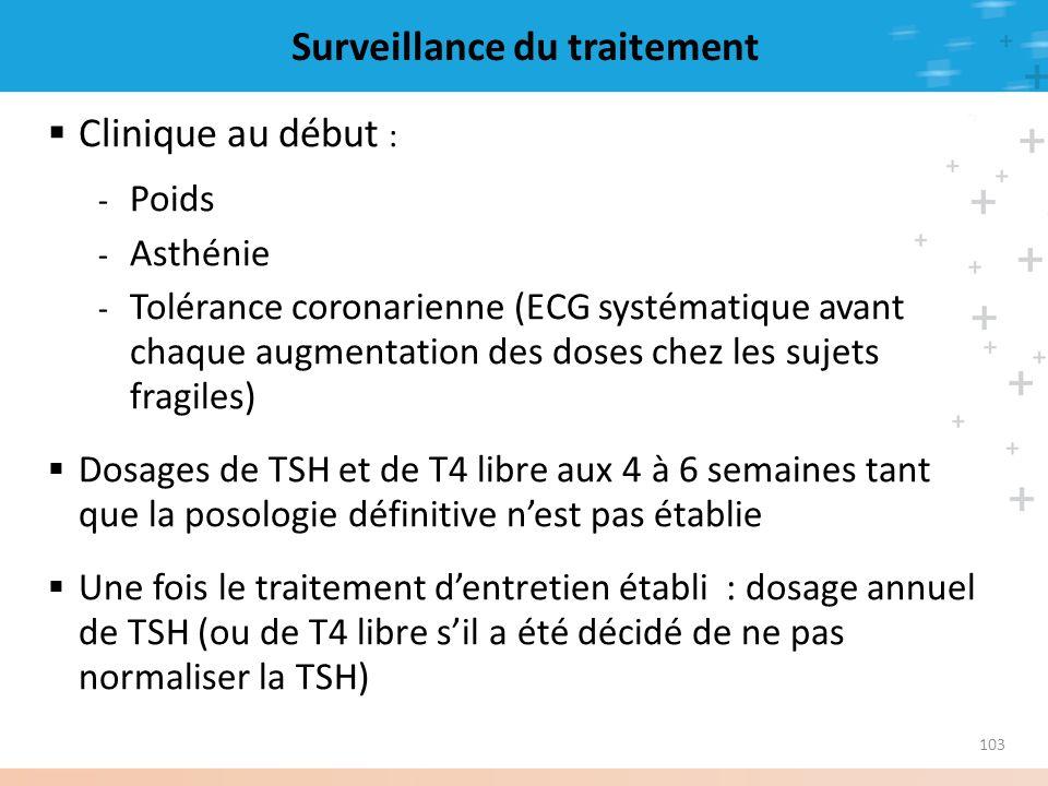 103 Surveillance du traitement Clinique au début : - Poids - Asthénie - Tolérance coronarienne (ECG systématique avant chaque augmentation des doses c