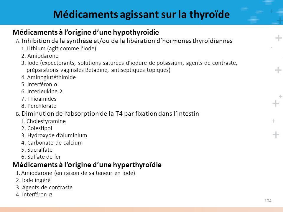 104 Médicaments agissant sur la thyroïde Médicaments à lorigine dune hypothyroïdie A. Inhibition de la synthèse et/ou de la libération dhormones thyro