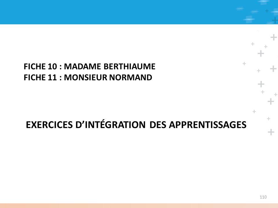 FICHE 10 : MADAME BERTHIAUME FICHE 11 : MONSIEUR NORMAND EXERCICES DINTÉGRATION DES APPRENTISSAGES 110
