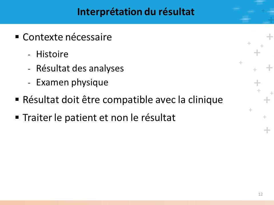 12 Interprétation du résultat Contexte nécessaire - Histoire - Résultat des analyses - Examen physique Résultat doit être compatible avec la clinique