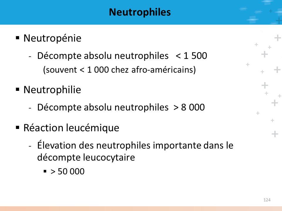 124 Neutrophiles Neutropénie - Décompte absolu neutrophiles < 1 500 (souvent < 1 000 chez afro-américains) Neutrophilie - Décompte absolu neutrophiles