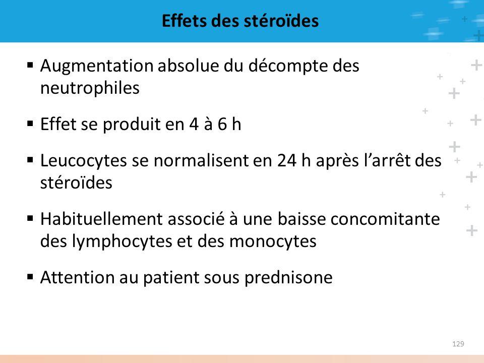129 Effets des stéroïdes Augmentation absolue du décompte des neutrophiles Effet se produit en 4 à 6 h Leucocytes se normalisent en 24 h après larrêt
