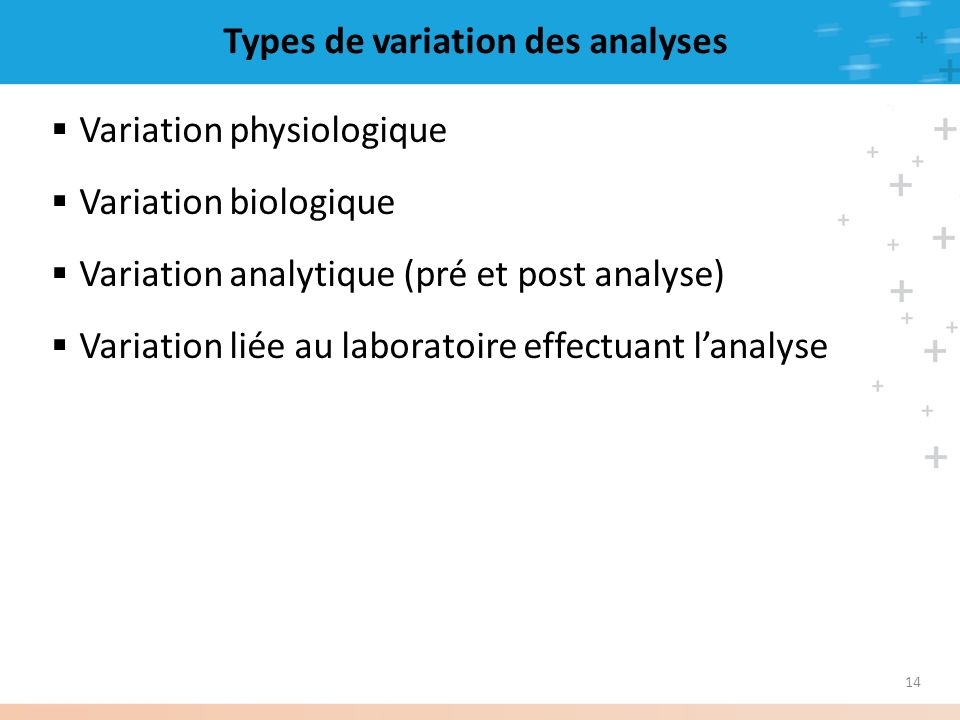 14 Types de variation des analyses Variation physiologique Variation biologique Variation analytique (pré et post analyse) Variation liée au laboratoi