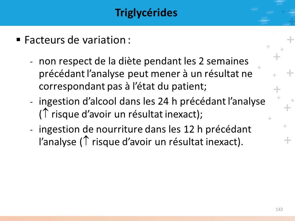 143 Triglycérides Facteurs de variation : - non respect de la diète pendant les 2 semaines précédant lanalyse peut mener à un résultat ne correspondan