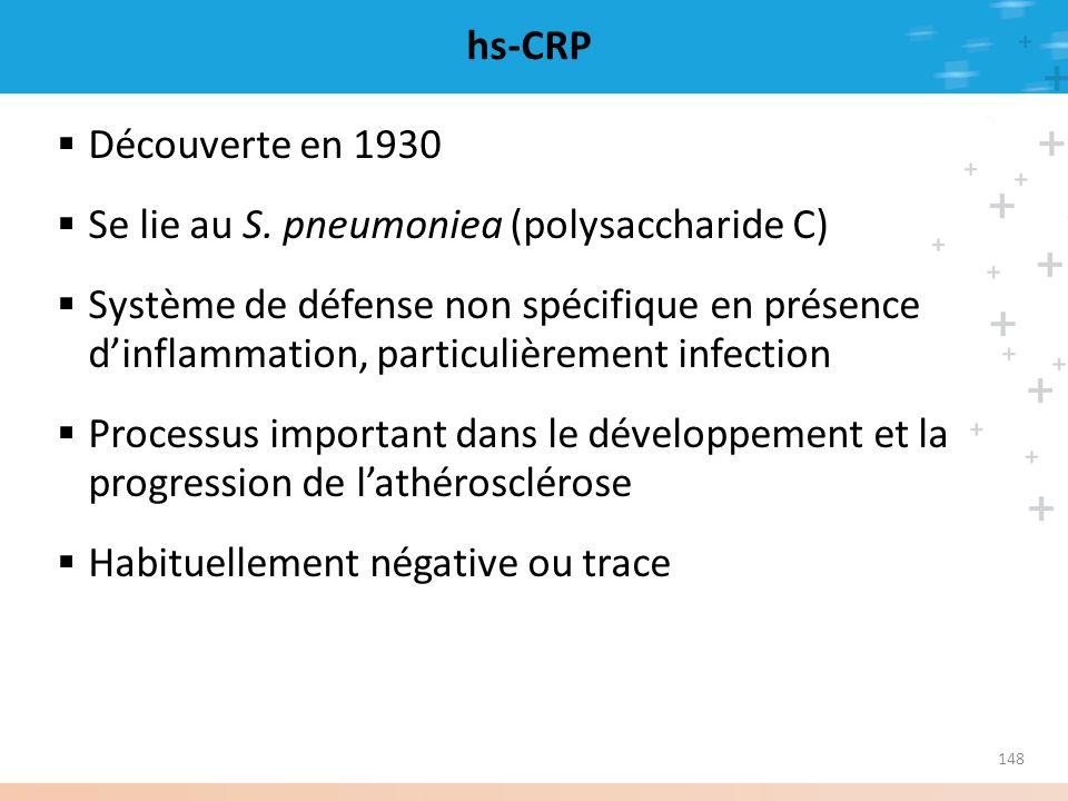 148 hs-CRP Découverte en 1930 Se lie au S. pneumoniea (polysaccharide C) Système de défense non spécifique en présence dinflammation, particulièrement