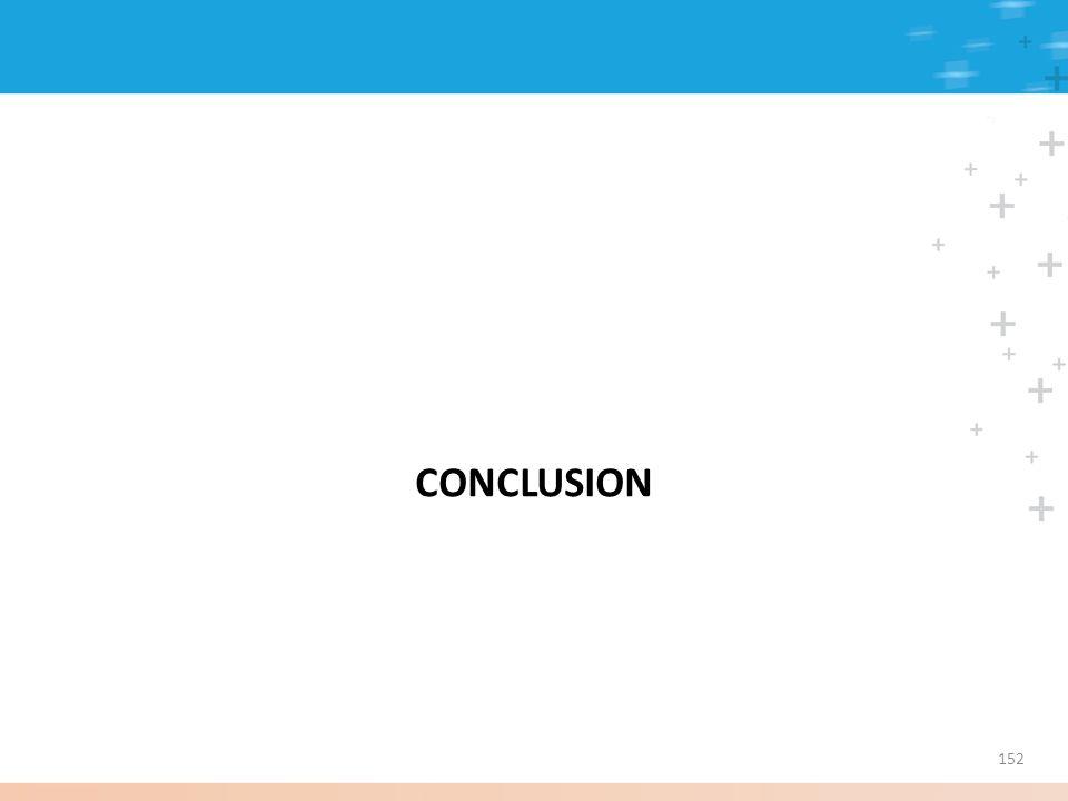 CONCLUSION 152