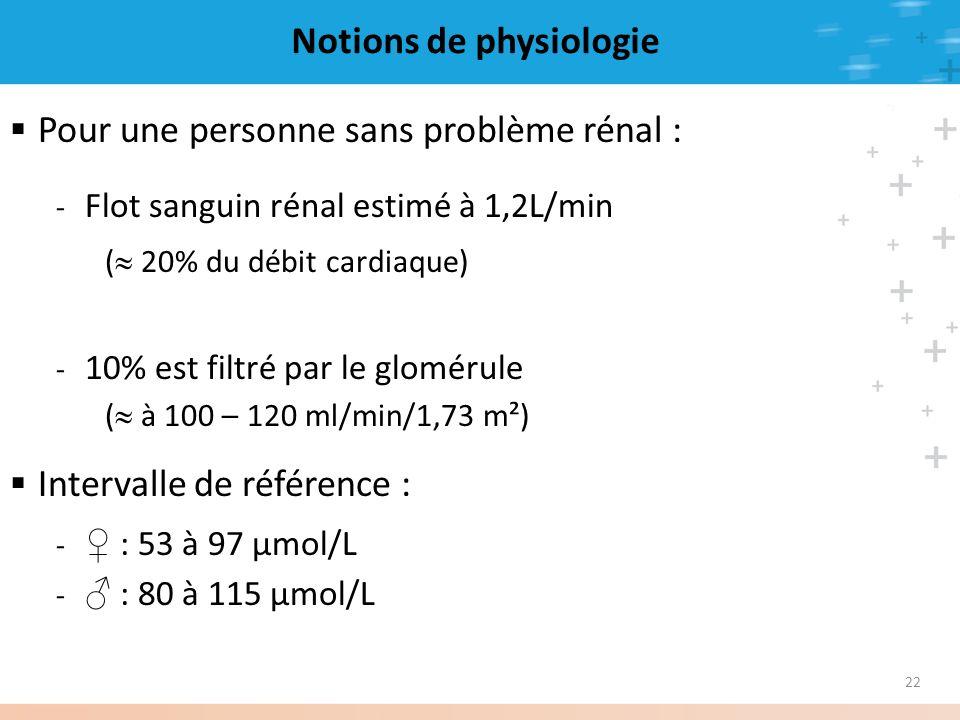 22 Notions de physiologie Pour une personne sans problème rénal : - Flot sanguin rénal estimé à 1,2L/min ( 20% du débit cardiaque) - 10% est filtré pa