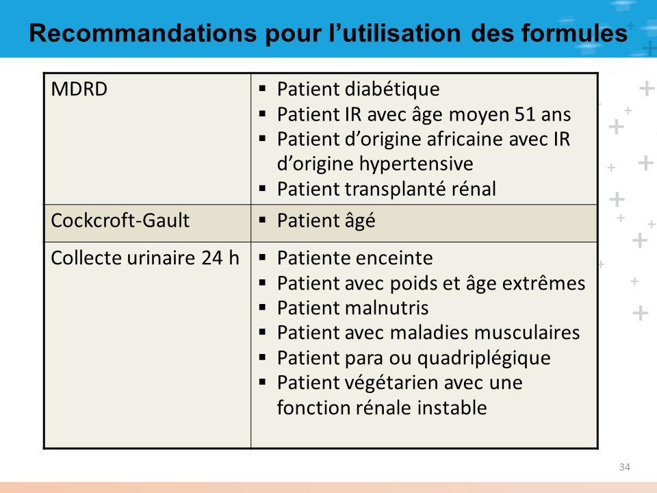 34 MDRD Patient diabétique Patient IR avec âge moyen 51 ans Patient dorigine africaine avec IR dorigine hypertensive Patient transplanté rénal Cockcro
