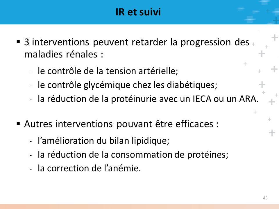 43 IR et suivi 3 interventions peuvent retarder la progression des maladies rénales : - le contrôle de la tension artérielle; - le contrôle glycémique