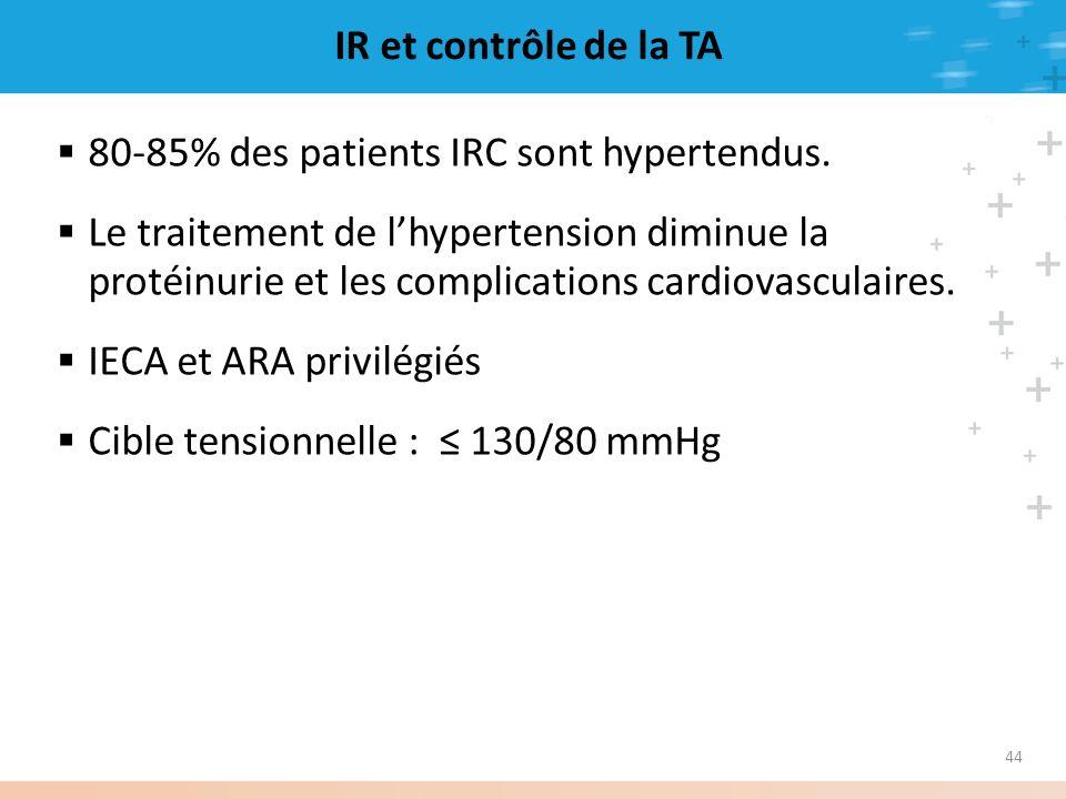 44 IR et contrôle de la TA 80-85% des patients IRC sont hypertendus. Le traitement de lhypertension diminue la protéinurie et les complications cardio