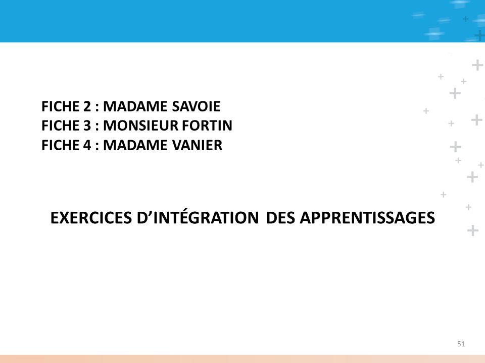 FICHE 2 : MADAME SAVOIE FICHE 3 : MONSIEUR FORTIN FICHE 4 : MADAME VANIER EXERCICES DINTÉGRATION DES APPRENTISSAGES 51