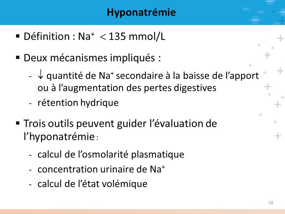58 Hyponatrémie Définition : Na + 135 mmol/L Deux mécanismes impliqués : - quantité de Na + secondaire à la baisse de lapport ou à laugmentation des p
