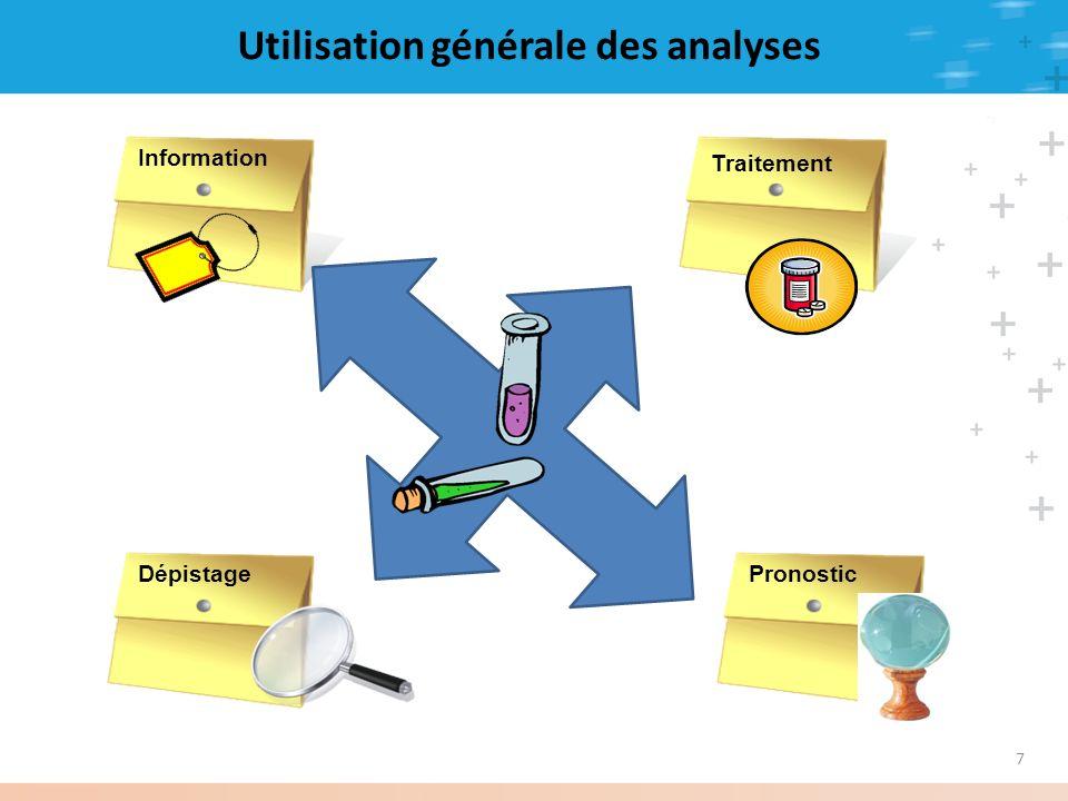 7 Information Traitement PronosticDépistage Utilisation générale des analyses