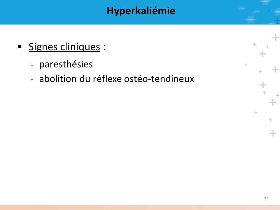 73 Hyperkaliémie Signes cliniques : - paresthésies - abolition du réflexe ostéo-tendineux