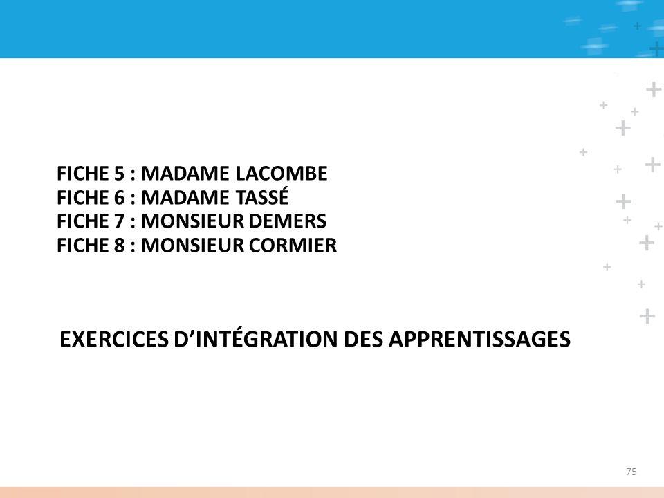 75 EXERCICES DINTÉGRATION DES APPRENTISSAGES FICHE 5 : MADAME LACOMBE FICHE 6 : MADAME TASSÉ FICHE 7 : MONSIEUR DEMERS FICHE 8 : MONSIEUR CORMIER