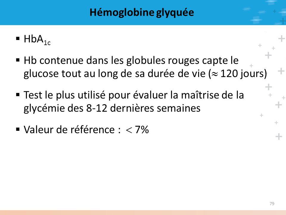 79 Hémoglobine glyquée HbA 1c Hb contenue dans les globules rouges capte le glucose tout au long de sa durée de vie ( 120 jours) Test le plus utilisé