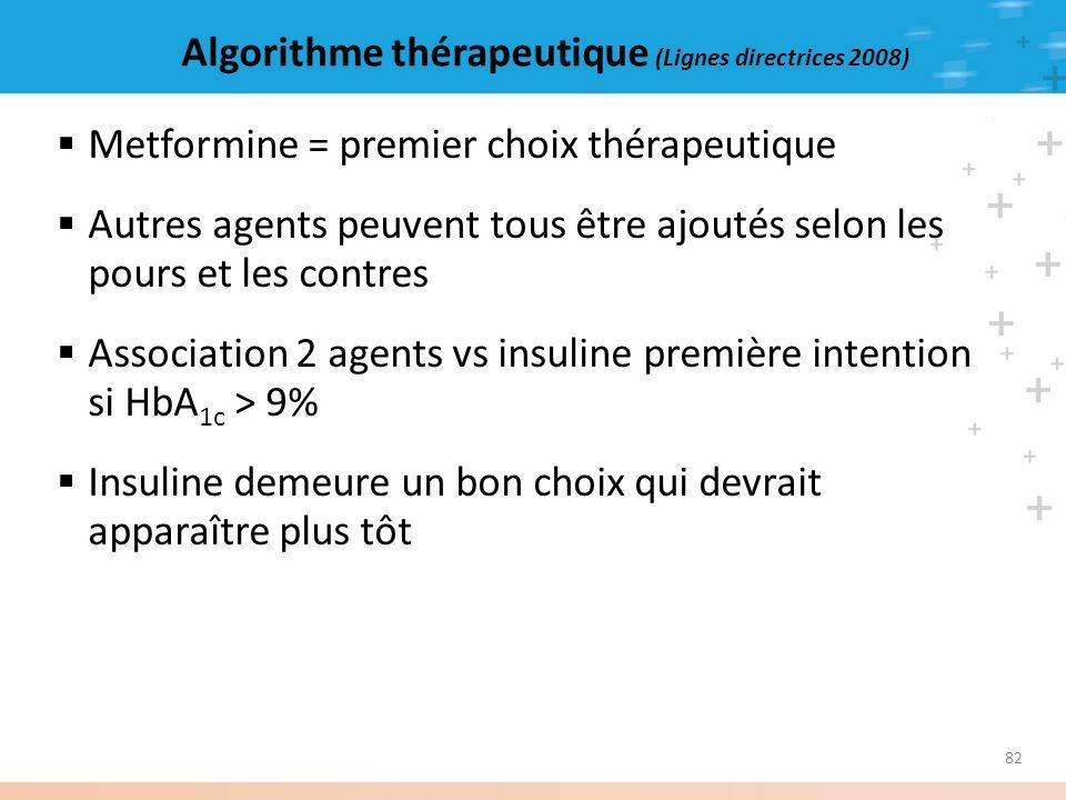 82 Algorithme thérapeutique (Lignes directrices 2008) Metformine = premier choix thérapeutique Autres agents peuvent tous être ajoutés selon les pours