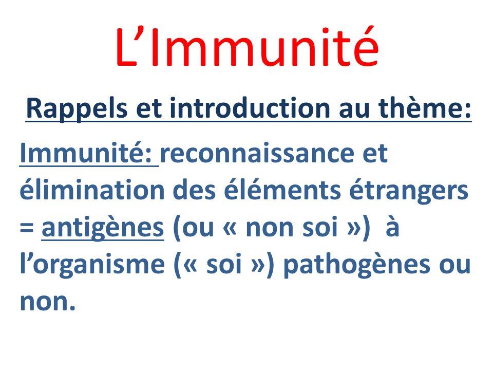 CHAP II Généralisation des processus immunitaires II.1 Elimination des cellules infectées par un virus: action des LTC Doc annexe…