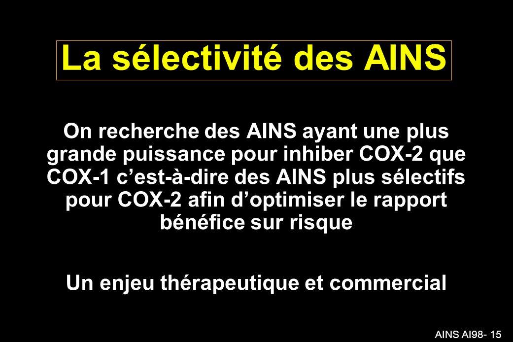 AINS AI98- 15 La sélectivité des AINS On recherche des AINS ayant une plus grande puissance pour inhiber COX-2 que COX-1 cest-à-dire des AINS plus sélectifs pour COX-2 afin doptimiser le rapport bénéfice sur risque Un enjeu thérapeutique et commercial