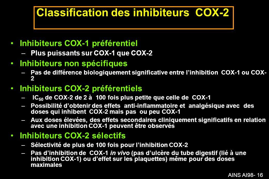 AINS AI98- 16 Classification des inhibiteurs COX-2 Inhibiteurs COX-1 préférentiel –Plus puissants sur COX-1 que COX-2 Inhibiteurs non spécifiques –Pas de différence biologiquement significative entre linhibition COX-1 ou COX- 2 Inhibiteurs COX-2 préférentiels – IC 50 de COX-2 de 2 à 100 fois plus petite que celle de COX-1 –Possibilité dobtenir des effets anti-inflammatoire et analgésique avec des doses qui inhibent COX-2 mais pas ou peu COX-1 –Aux doses élevées, des effets secondaires cliniquement significatifs en relation avec une inhibition COX-1 peuvent être observés Inhibiteurs COX-2 sélectifs –Sélectivité de plus de 100 fois pour linhibition COX-2 –Pas dinhibition de COX-1 in vivo (pas dulcère du tube digestif (lié à une inhibition COX-1) ou deffet sur les plaquettes) même pour des doses maximales