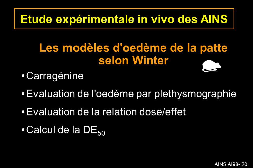 AINS AI98- 20 Carragénine Evaluation de l oedème par plethysmographie Evaluation de la relation dose/effet Calcul de la DE 50 Les modèles d oedème de la patte selon Winter Etude expérimentale in vivo des AINS