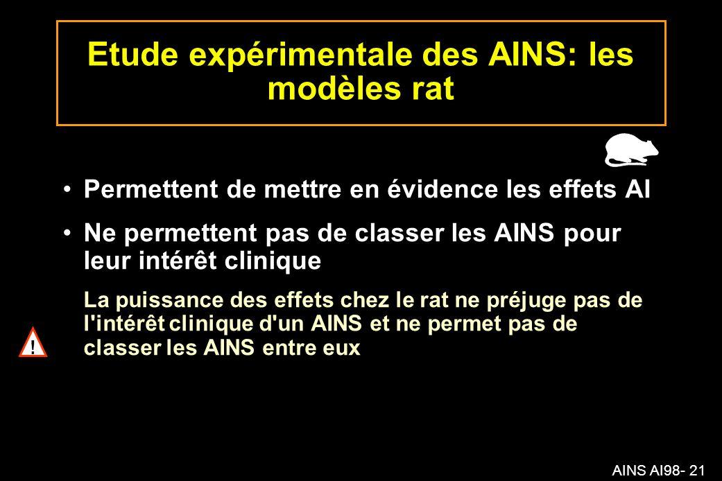 AINS AI98- 21 Etude expérimentale des AINS: les modèles rat Permettent de mettre en évidence les effets AI Ne permettent pas de classer les AINS pour leur intérêt clinique La puissance des effets chez le rat ne préjuge pas de l intérêt clinique d un AINS et ne permet pas de classer les AINS entre eux !