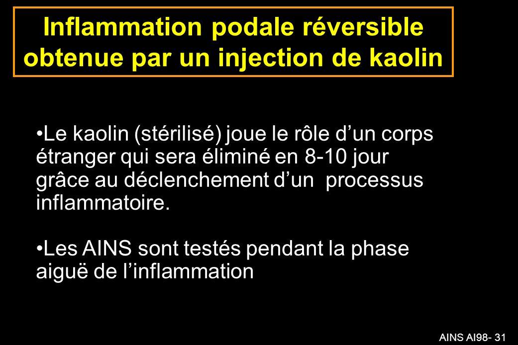 AINS AI98- 31 Inflammation podale réversible obtenue par un injection de kaolin Le kaolin (stérilisé) joue le rôle dun corps étranger qui sera éliminé en 8-10 jour grâce au déclenchement dun processus inflammatoire.