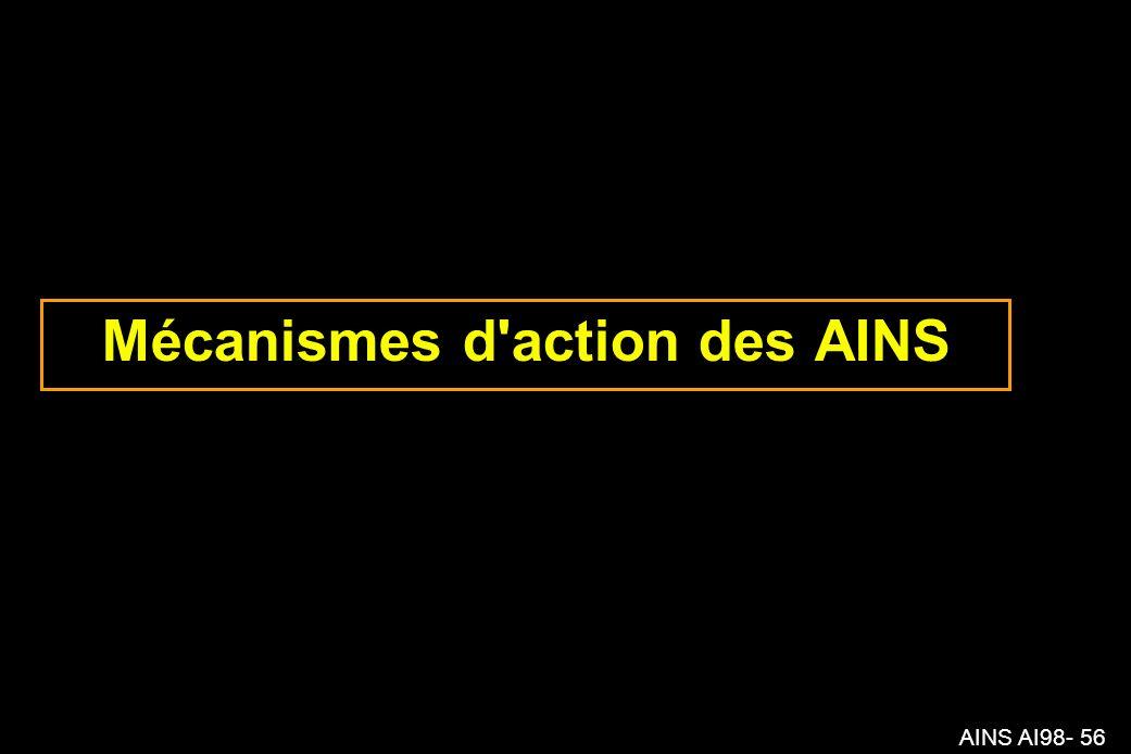 AINS AI98- 56 Mécanismes d action des AINS