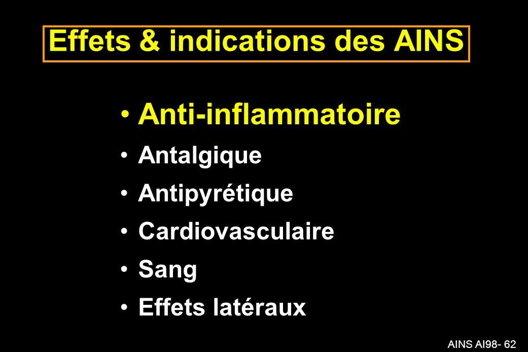 AINS AI98- 62 Effets & indications des AINS Anti-inflammatoire Antalgique Antipyrétique Cardiovasculaire Sang Effets latéraux