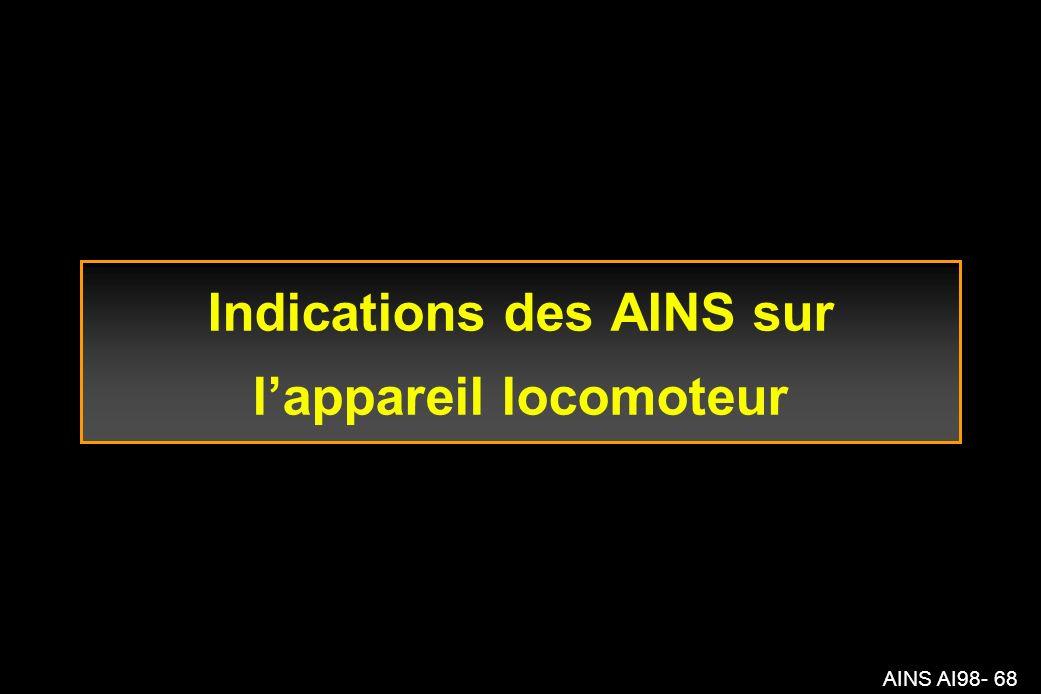 AINS AI98- 68 Indications des AINS sur lappareil locomoteur