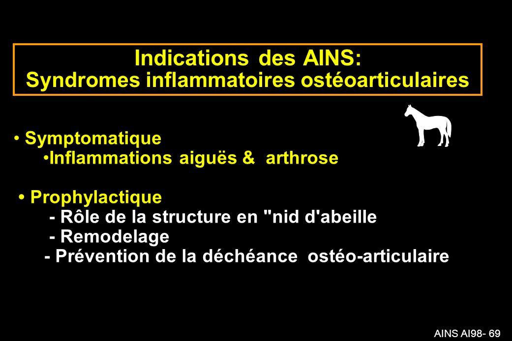 AINS AI98- 69 Indications des AINS: Syndromes inflammatoires ostéoarticulaires Symptomatique Inflammations aiguës & arthrose Prophylactique - Rôle de la structure en nid d abeille - Remodelage - Prévention de la déchéance ostéo-articulaire
