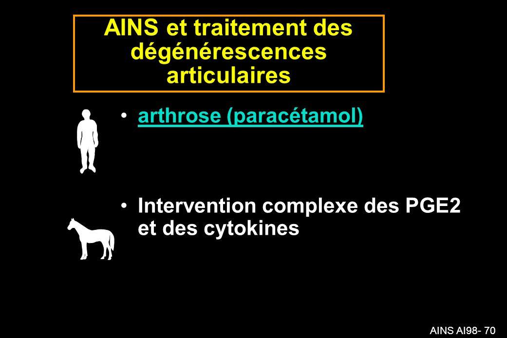 AINS AI98- 70 AINS et traitement des dégénérescences articulaires arthrose (paracétamol) Intervention complexe des PGE2 et des cytokines