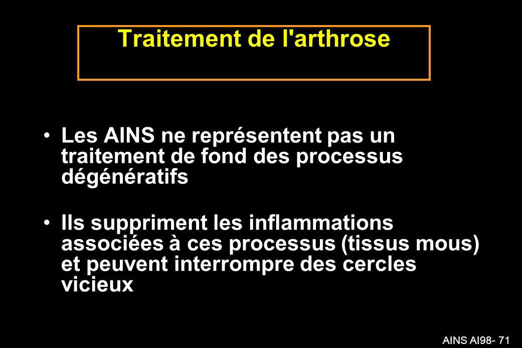 AINS AI98- 71 Traitement de l arthrose Les AINS ne représentent pas un traitement de fond des processus dégénératifs Ils suppriment les inflammations associées à ces processus (tissus mous) et peuvent interrompre des cercles vicieux