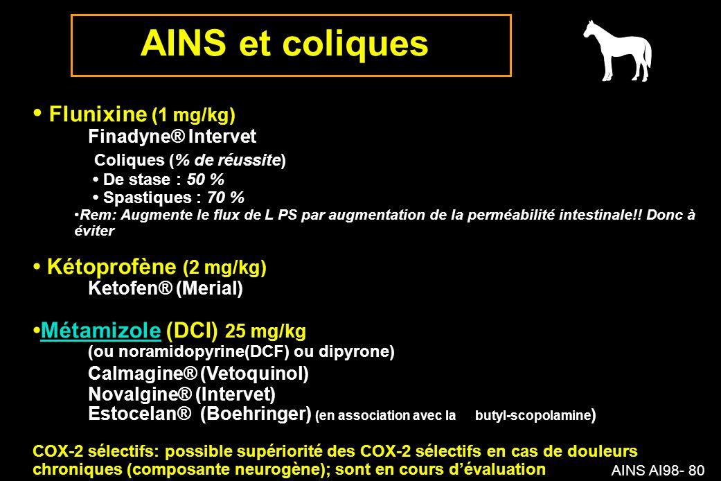 AINS AI98- 80 AINS et coliques Flunixine (1 mg/kg) Finadyne® Intervet Coliques (% de réussite) De stase : 50 % Spastiques : 70 % Rem: Augmente le flux de L PS par augmentation de la perméabilité intestinale!.