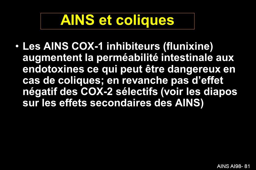 AINS AI98- 81 AINS et coliques Les AINS COX-1 inhibiteurs (flunixine) augmentent la perméabilité intestinale aux endotoxines ce qui peut être dangereux en cas de coliques; en revanche pas deffet négatif des COX-2 sélectifs (voir les diapos sur les effets secondaires des AINS)