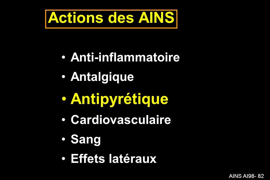 AINS AI98- 82 Actions des AINS Anti-inflammatoire Antalgique Antipyrétique Cardiovasculaire Sang Effets latéraux