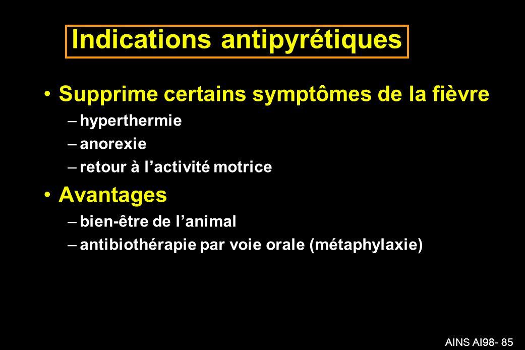 AINS AI98- 85 Indications antipyrétiques Supprime certains symptômes de la fièvre –hyperthermie –anorexie –retour à lactivité motrice Avantages –bien-être de lanimal –antibiothérapie par voie orale (métaphylaxie)