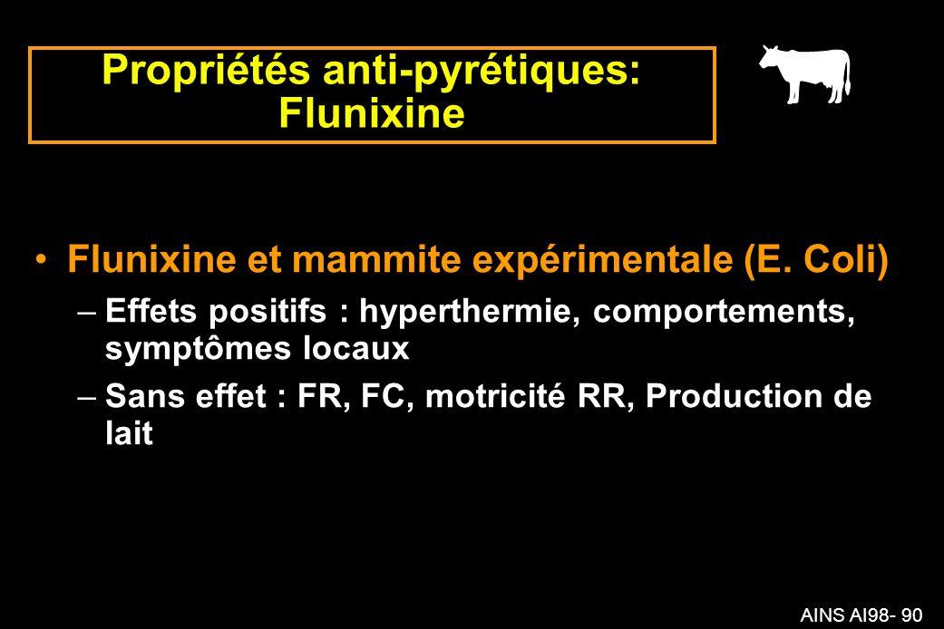 AINS AI98- 90 Propriétés anti-pyrétiques: Flunixine Flunixine et mammite expérimentale (E.