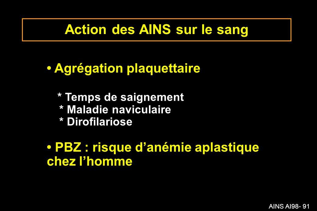 AINS AI98- 91 Action des AINS sur le sang Agrégation plaquettaire * Temps de saignement * Maladie naviculaire * Dirofilariose PBZ : risque danémie aplastique chez lhomme