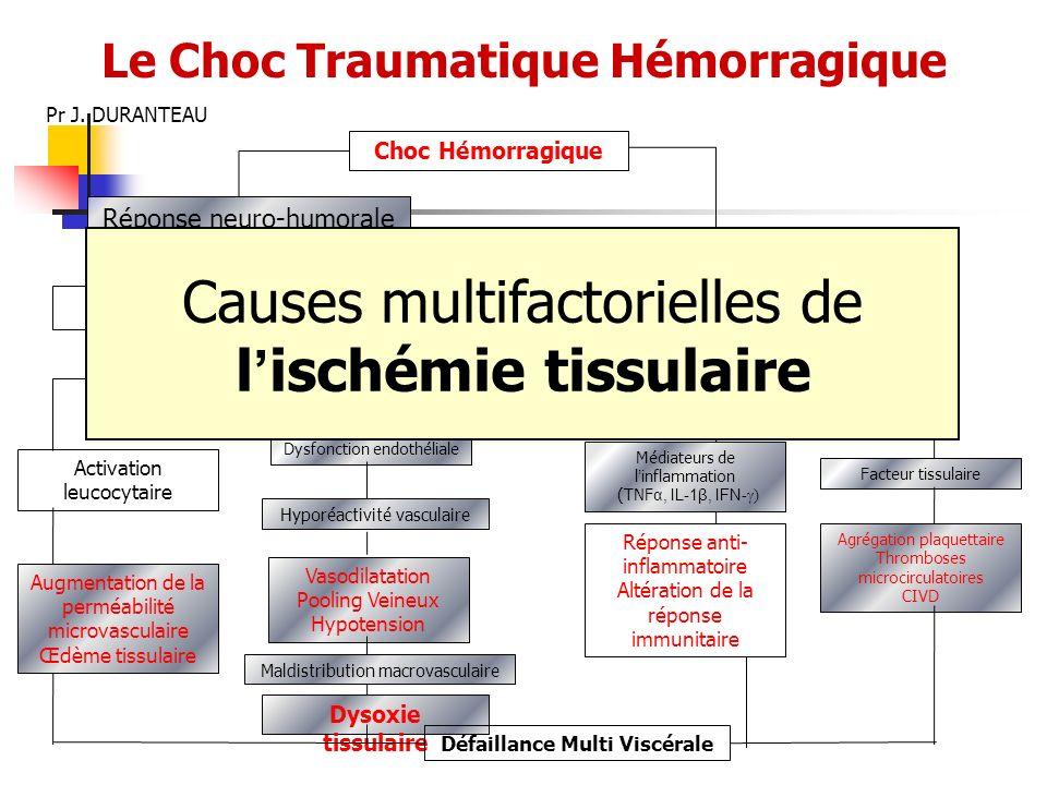 Le Choc Traumatique Hémorragique Pr J. DURANTEAU Choc Hémorragique Redistribution macrovasculaire Lésion traumatique Réponse neuro-humorale sympathiqu