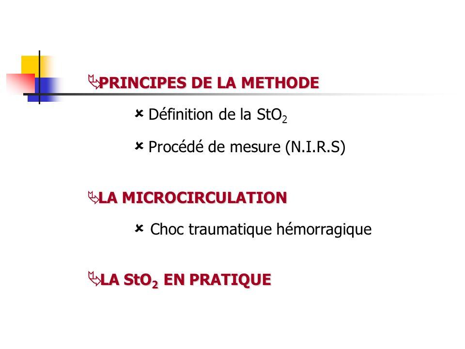 PRINCIPES DE LA METHODE Définition de la StO 2 Procédé de mesure (N.I.R.S) LA MICROCIRCULATION Choc traumatique hémorragique LA StO 2 EN PRATIQUE