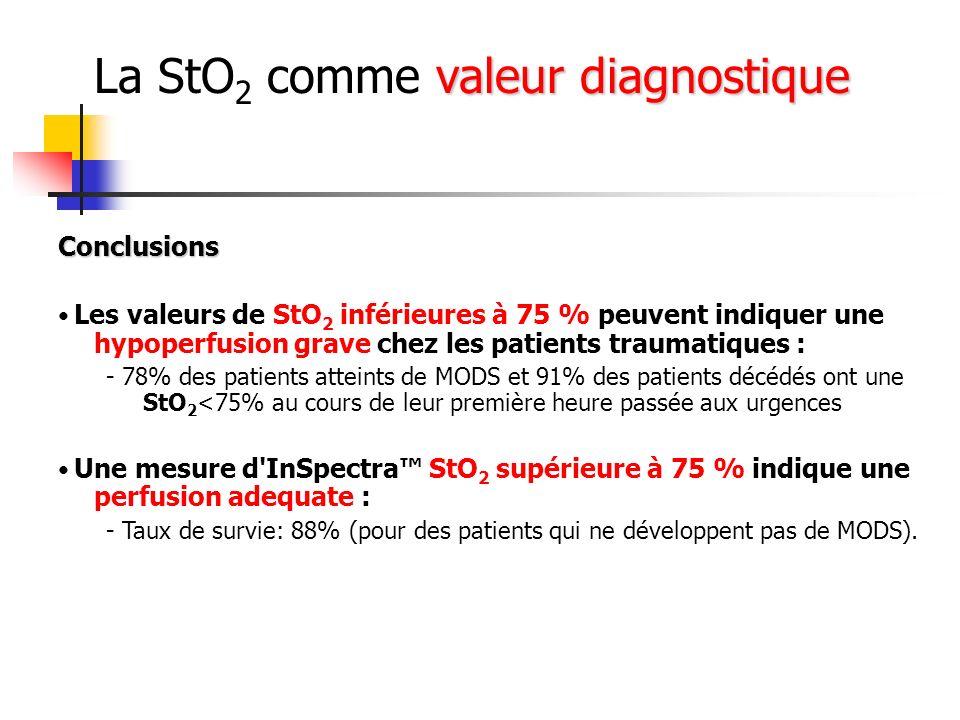 valeur diagnostique La StO 2 comme valeur diagnostique Conclusions Les valeurs de StO 2 inférieures à 75 % peuvent indiquer une hypoperfusion grave ch